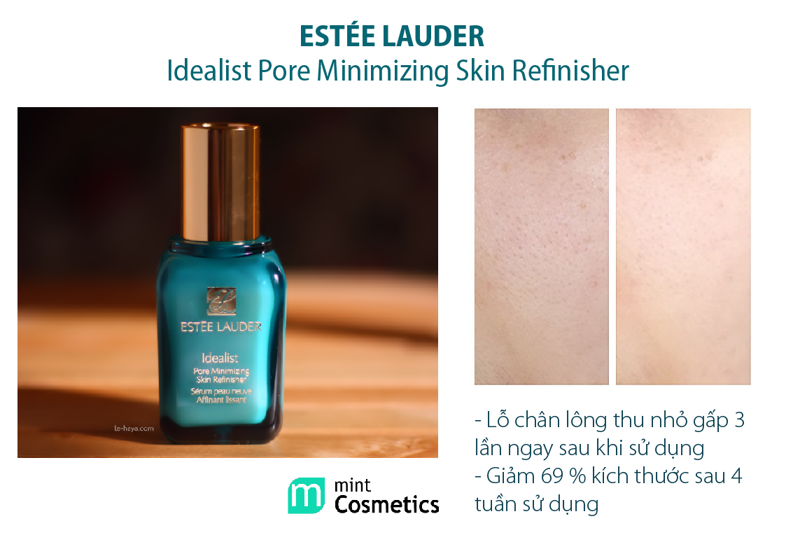 Idealist Pore Minimizing Skin Refinisher By Estee Lauder
